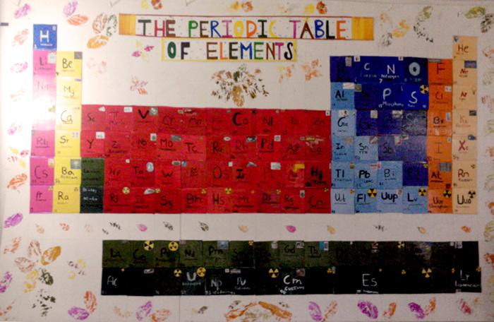 10.19-periodic-table-700