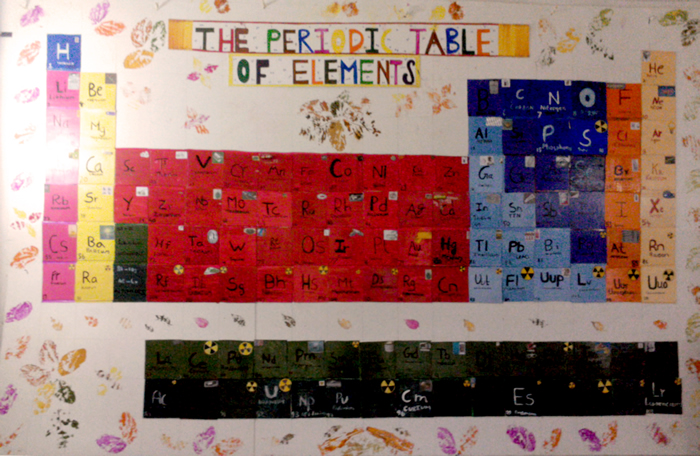 Constructing a class periodic table demystifies the elements and 1019 periodic table 700 urtaz Gallery