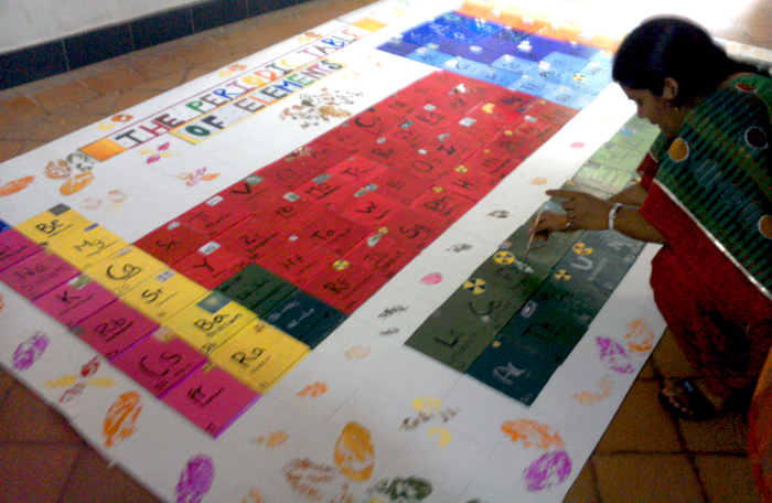Constructing a class periodic table demystifies the elements and 1019 sreedevi tr periodic table 700 urtaz Gallery
