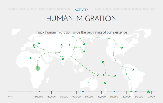 blog-kreger3-migration-activity