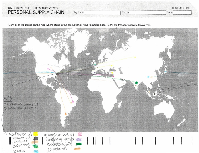 personal-supply-chain2