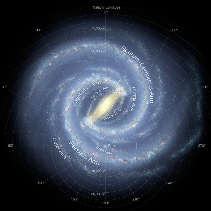 4-artist-impression-milky-way