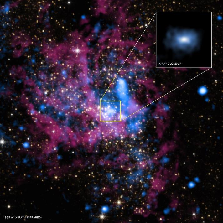 5-sagittarius